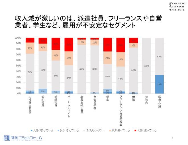 写真・図版 : グラフ5