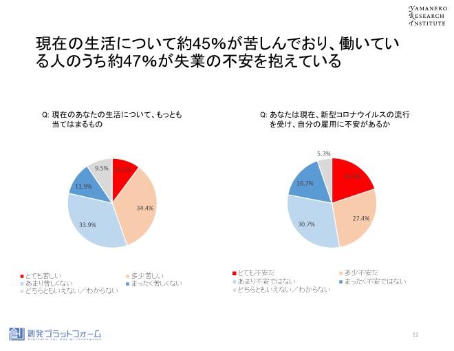 写真・図版 : グラフ7