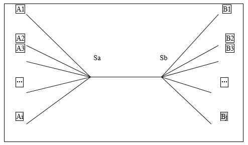 写真・図版 : 図 ネットワーク型インフラのネットワークイメージ