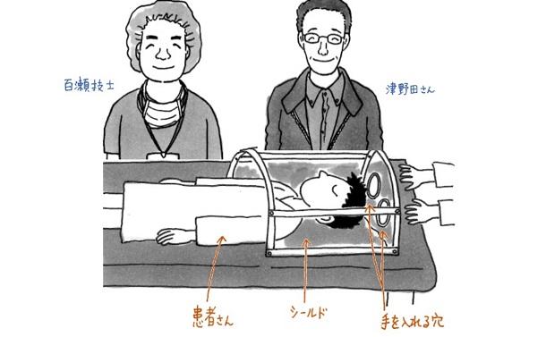 コロナ院内感染を防ぐ「飛沫飛散防止シールド」を病院に届けたい
