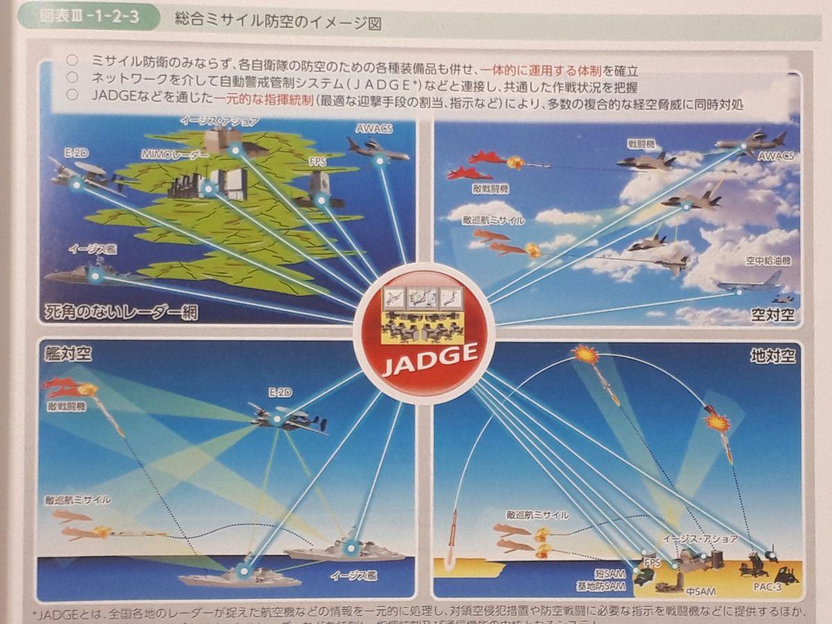 写真・図版 : 総合ミサイル防空についての説明=今年の防衛白書より