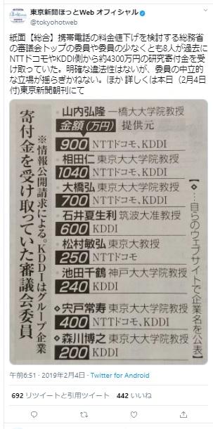 写真・図版 : 東京新聞のツイート(2019年2月4日)