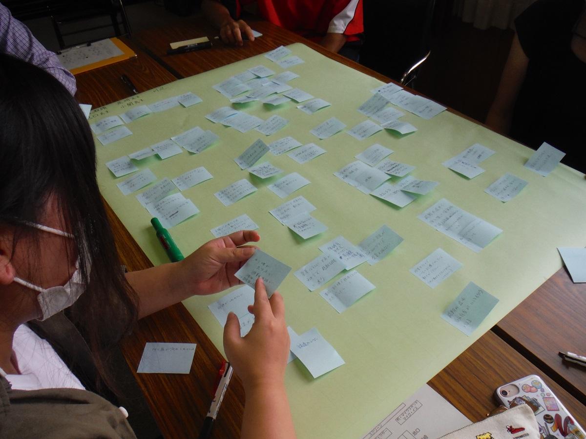写真・図版 : 書き出した付箋を共有していく。兵庫県内の中学校で開かれた「不安ぜんぶ棚卸しワークショップ」=筆者提供