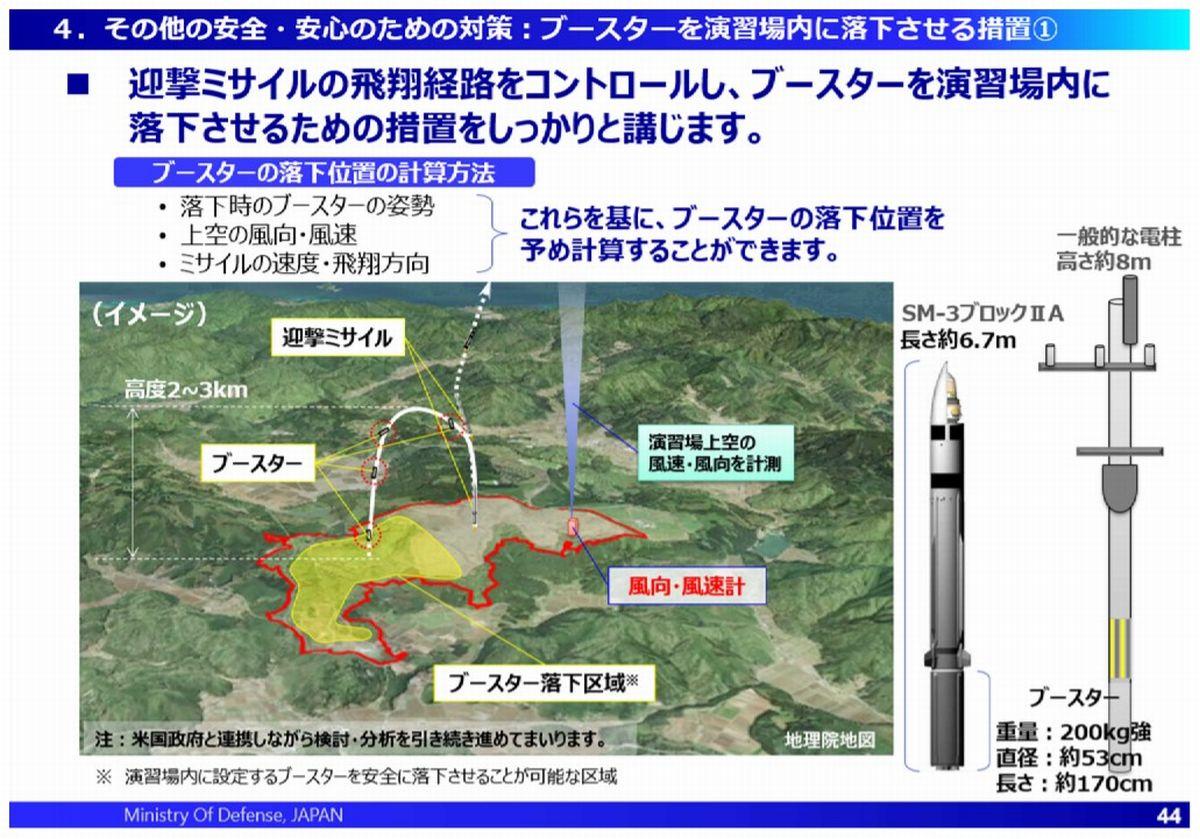 写真・図版 : 防衛省が2019年12月、イージス・アショアの配置候補地の山口県に対し、ブースターの落下について説明した資料