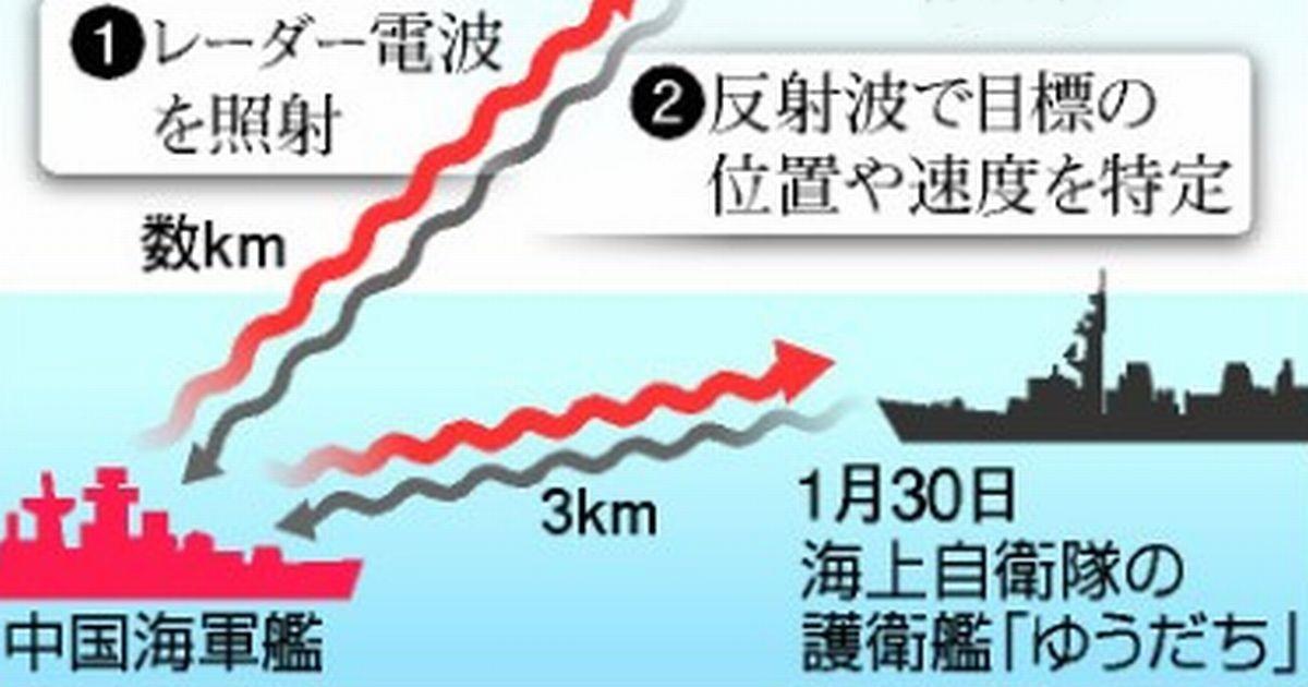写真・図版 : 2013年の中国海軍護衛艦レーダー照射事件の説明=朝日新聞社