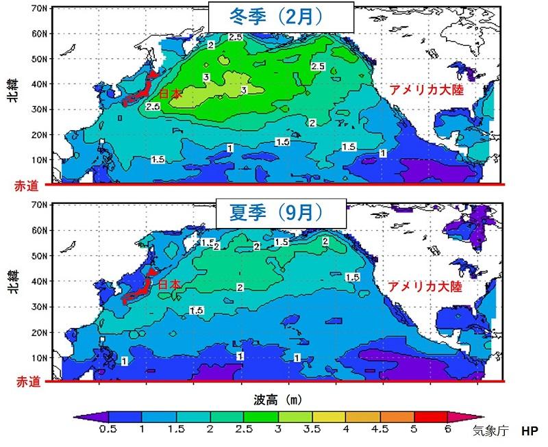 写真・図版 : 図-2:太平洋北半球の平均波高(m)。低緯度海域は年間を通して平均波高1m程度と穏やか。