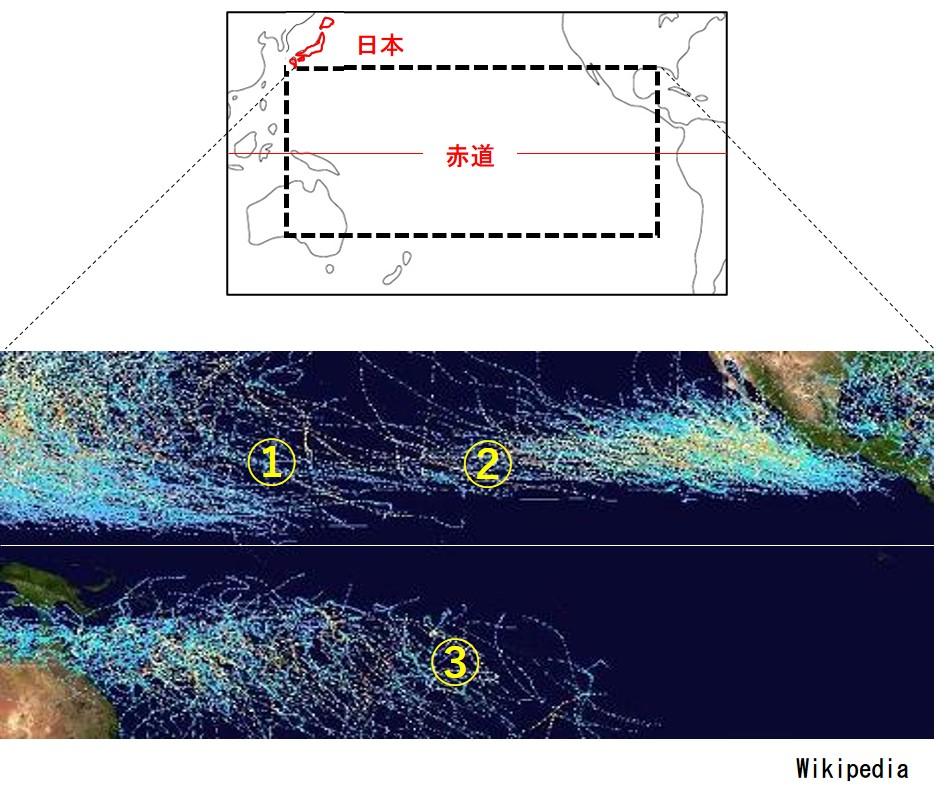 写真・図版 : 図-3:1985年~2005年に太平洋で発生した熱帯低気圧の軌跡(①~③のエリアに分かれる)