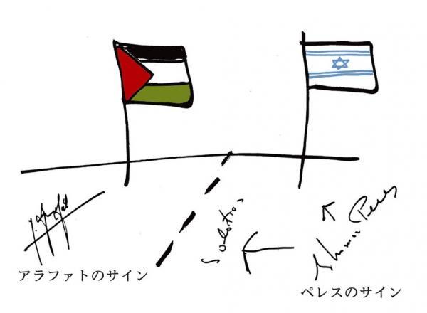 写真・図版 : 1991年にアラファトPLO議長がパレスチナとイスラエルの国旗を描き入れ、サインした絵。翌92年にはペレス・イスラエル首相がサインした。