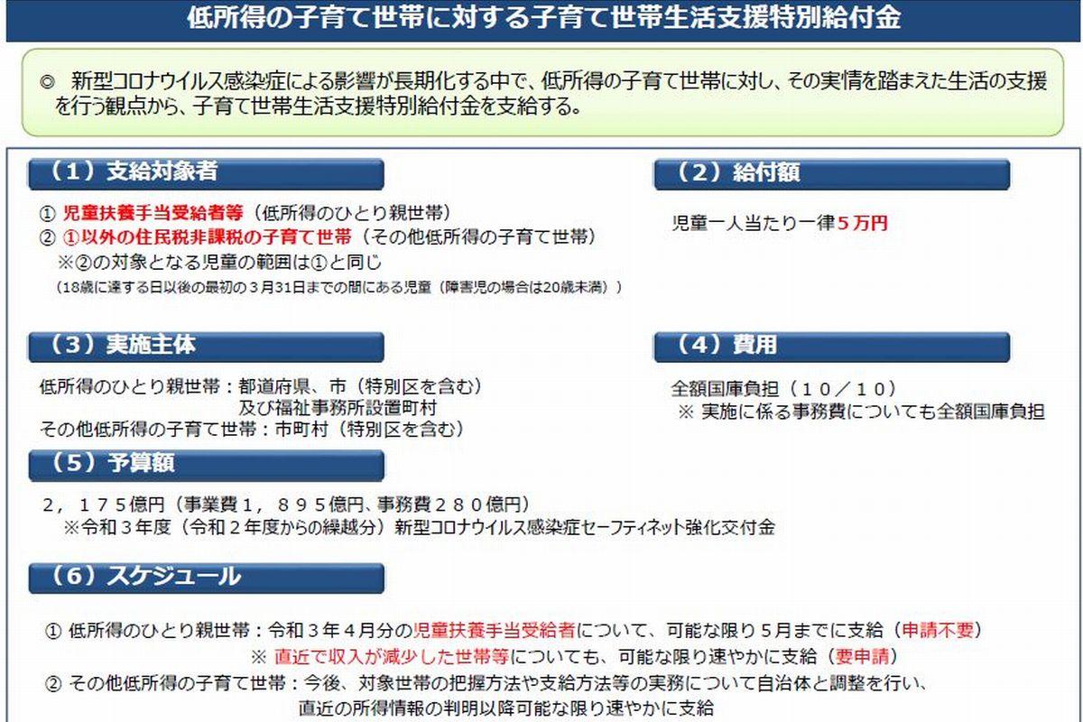 写真・図版 : 厚生労働省のホームページに掲載されている、低所得の子育て世帯への生活支援特別給付金の概要を示す資料