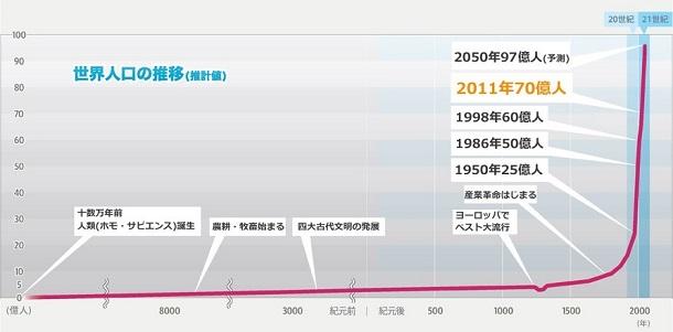 写真・図版 : 国連人口基金東京事務所提供