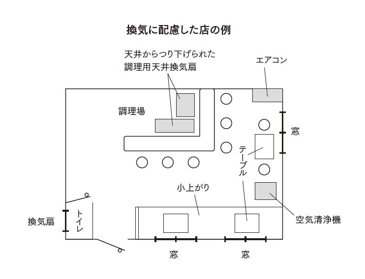 写真・図版 : 図3