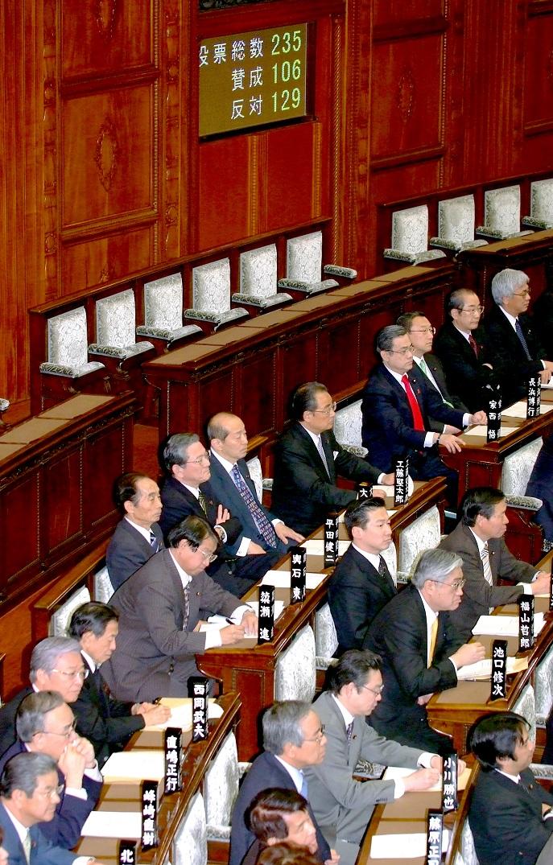 写真・図版 : 武藤敏郎日銀副総裁の総裁への昇格案が、民主などの反対多数で不同意とされた参院本会議。手前は民主党席=2008年3月12日午前、国会内で