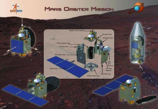 インドが火星到着成功!