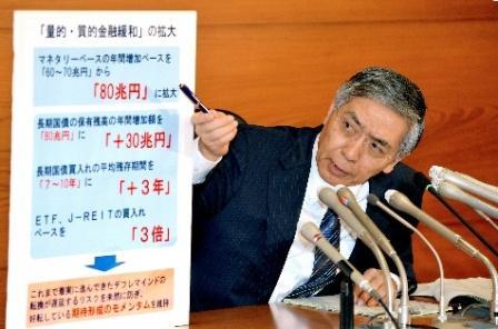 日米金融政策の違い鮮明、これから起きること